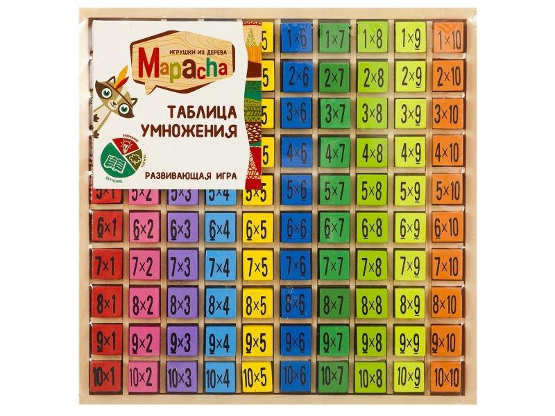 Mapacha | Игрушка из дерева Mapacha, развивающая Таблица умножения | Clouty